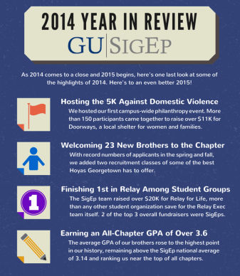 SigEp 2014 Year in Review